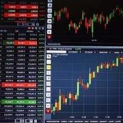 Bildausschnitt einer Software zum Aktienhandel mit Kursentwicklungen.